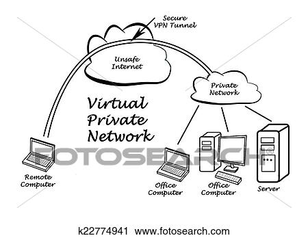 Stock Photography of <b>VPN</b> tunnel k22774941 - Search Stock Photos ...