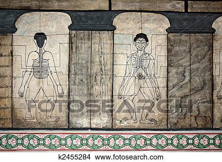 Drawings Of Ancient Tai Massage Instructions K2455284 Search Clip