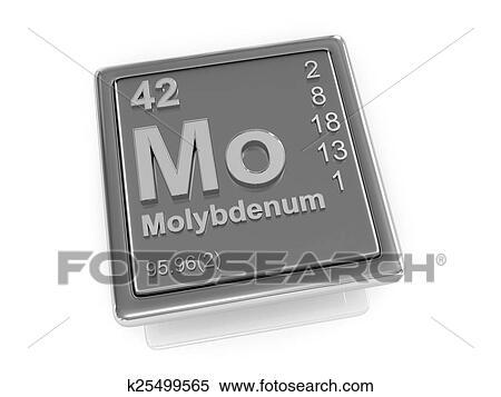 Stock Illustration Of Molybdenum Chemical Element K25499565