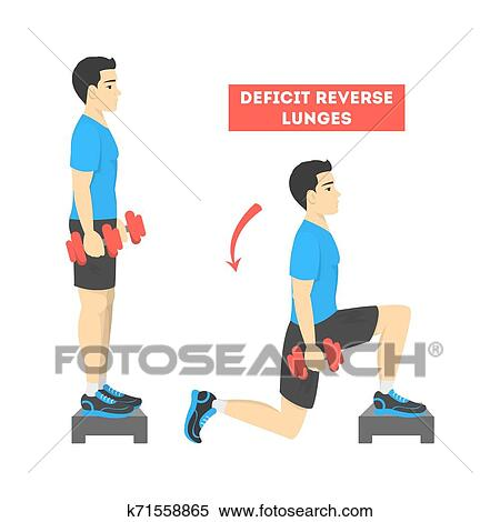 Man Doing Reverse Lunges Exercise For Fit Body Clipart K71558865 Fotosearch
