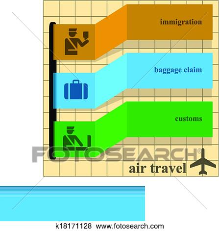 Clip Art Of Air Travel Instructions K18171128 Search Clipart