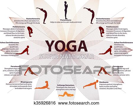 clip art of yoga infographics surya namaskar sequence