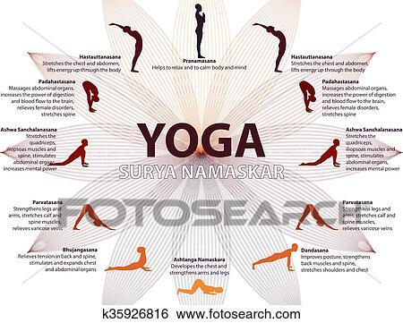 yoga infographics surya namaskar séquence clipart