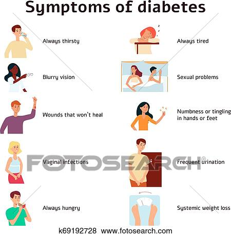 What is Type 1 Diabetes?: Overview ...
