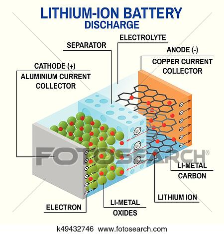 li ion battery diagram clip art Rechargeable Battery Cell Diagrams