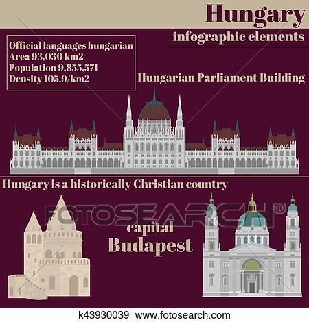 Hungarians full clip