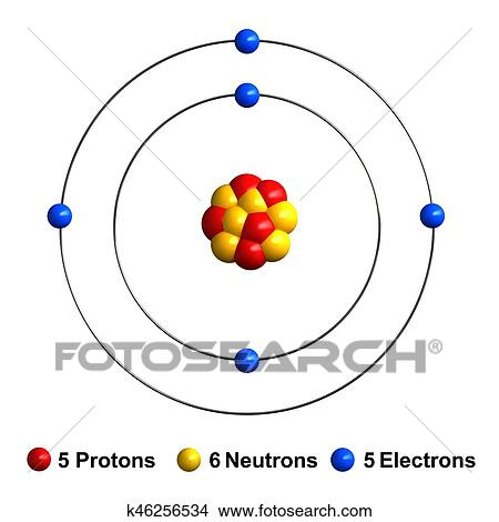Drawings Of Boron K46256534 Search Clip Art Illustrations Wall
