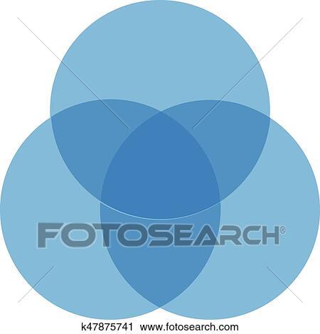 Clipart diagrama venn k47875741 busca de ilustraes clip art clipart diagrama venn ccuart Gallery