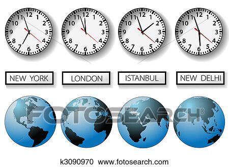 Zeitzone Istanbul