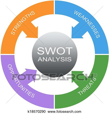 circle k swot analysis