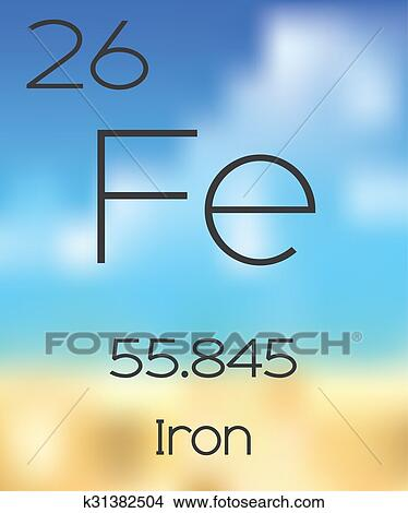 coleccin de foto tabla peridica de el elementos hierro - Tabla Periodica De Los Elementos Hierro