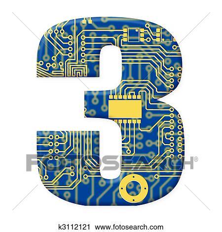 technologie 3