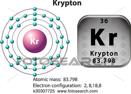 Clipart Of Symbol And Electron Diagram For Krypton K30307725