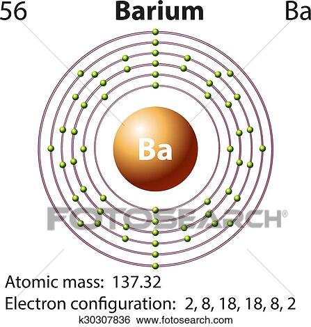 Clip Art Of Symbol And Electron Diagram For Barium K30307836