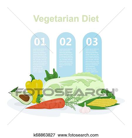 Vegan And Vegetarian Diet Infographics Web Banner Clip Art K68863827 Fotosearch