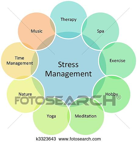 Drawing of stress management business diagram k3323643 search stress management business strategy concept diagram illustration ccuart Gallery