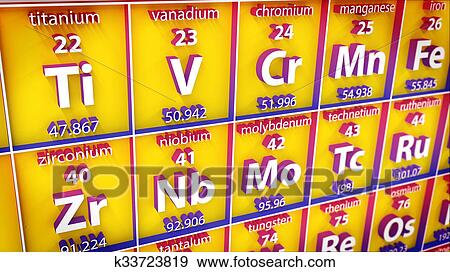 Stock Photograph Of 3d Periodic Table Of Element K33723819 Search