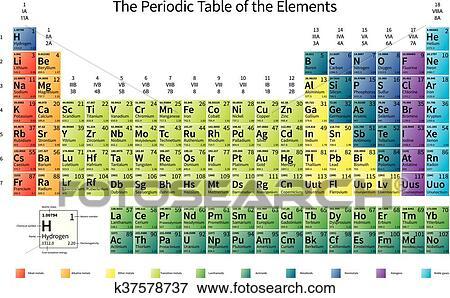 Clip art brillante colorido tabla peridica de el elementos brillante colorido tabla peridica de el elementos con atmico masa electronegativity y 1ero ionizacin energa aislado blanco urtaz Choice Image