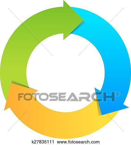 Clipart of three part cycle diagram k27835111 search clip art three part cycle wheel diagram ccuart Choice Image