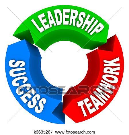 stock illustration of leadership teamwork success circular arrows