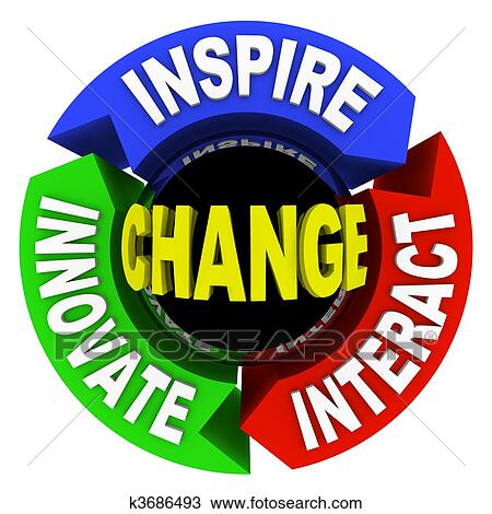 Drawing of change words on wheel diagram k3686493 search clipart drawing change words on wheel diagram fotosearch search clipart illustration ccuart Choice Image