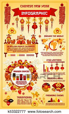 clip art chinese new year holiday infographic template fotosearch search clipart illustration