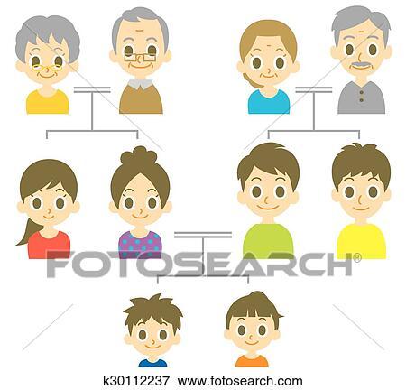 Clipart arbre g n alogique k30112237 recherchez des cliparts des illustrations des dessins - Arbre genealogique dessin ...