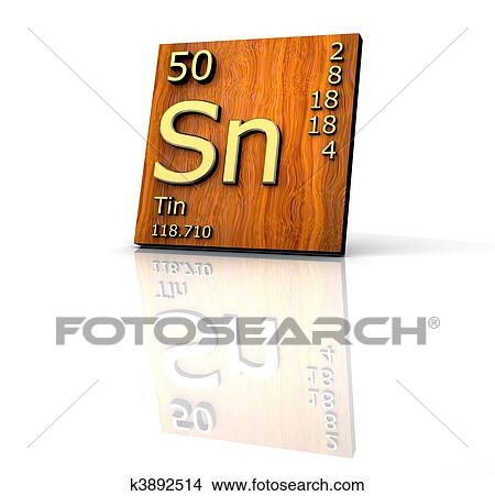 Drawings Of Tin Form Periodic Table Of Elements Wood Board