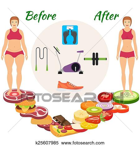 clipart of infographic weight loss k25607985 search clip art rh fotosearch com weight loss clip art funny weight loss clip art free cartoons