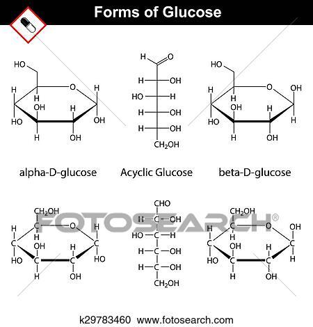 Strukturell Chemische Formel Und Modell Von Traubenzucker Clipart