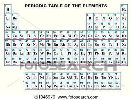 Clipart tabla peridica de el elementos ingls k51046970 tabla peridica de el elements english tabular arreglo de el qumico elementos con su atmico nmeros smbolos y names 118 confirmed urtaz Image collections