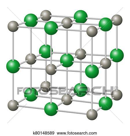 كلوريد الصوديوم Nacl البلورة أساس بالقرب الأبيض Clip Art K80148589 Fotosearch