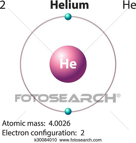 Clipart of diagram representation of the element helium k30084010 clipart diagram representation of the element helium fotosearch search clip art illustration ccuart Gallery