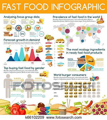 Fast food snacks and drinks infographic Clip Art Fast Food Prevalence World Map on fast food consequences, fast food growth rate, fast food dangers, fast food effects, fast food impact, fast food health risks, fast food types, fast food causes,