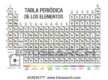 Clip Art   TABLA PERIODICA DE LOS ELEMENTOS  Periodic Table Of Elements In  Spanish Language