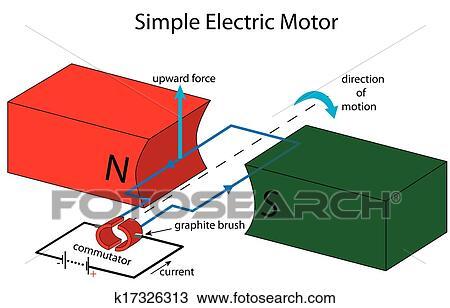 Fein Elektromotor Diagramm Fotos - Der Schaltplan - rewardsngifts.info