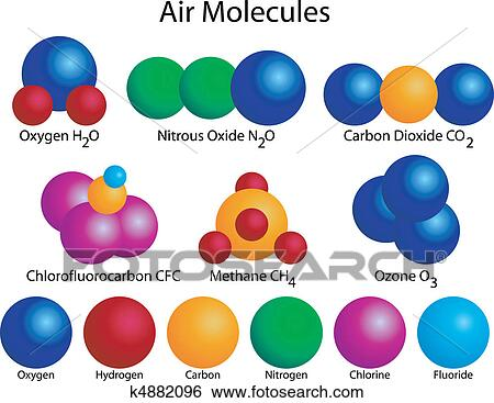 clip art of molecular structure of air molecules k4882096 search