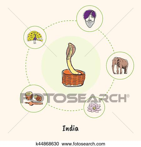 Clipart Of Famous India Symbols Doodle Vector Concept K44868630