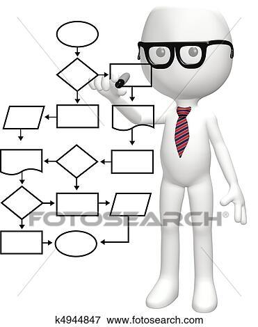 プログラマー 天才 Nerd フローチャート プログラム 計画 イラスト