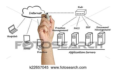 medical network diagram stock image__k22657045 network diagram medical trusted wiring diagram \u2022