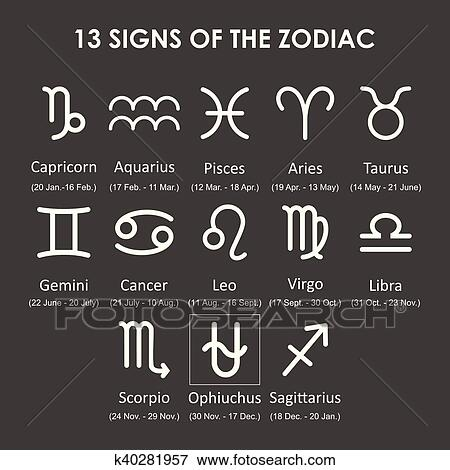 Ophiuchus Personality
