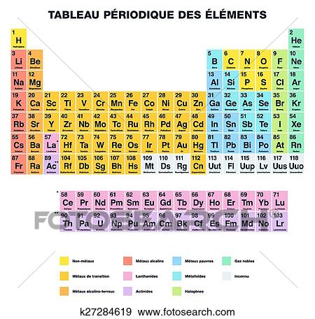 Clip art of periodic table french k27284619 search clipart periodic table of the elements french labeling tabular arrangement of chemical elements with their atomic numbers organized in groups and families urtaz Gallery
