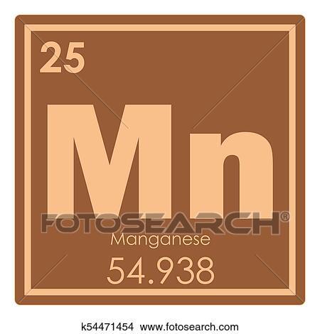 Dibujos manganeso qumico elemento k54471454 buscar clip art manganeso qumico elemento tabla peridica ciencia smbolo urtaz Image collections