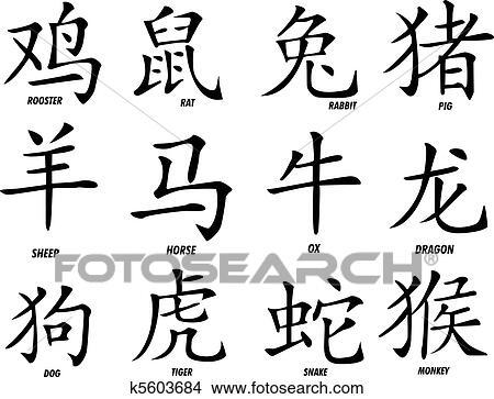 Dessin De Signe Chinois clipart - les, douze, chinois, signes zodiaque k5603684 - recherchez