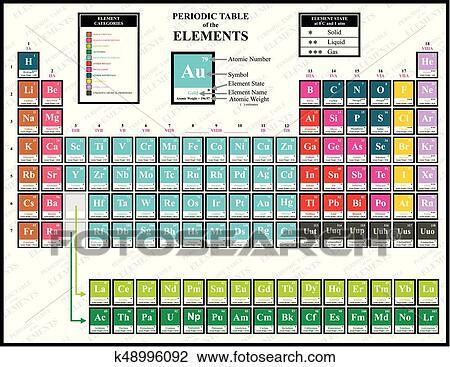 Clipart tabla peridica de el qumico elementos k48996092 clipart tabla peridica de el qumico elementos fotosearch buscar urtaz Images