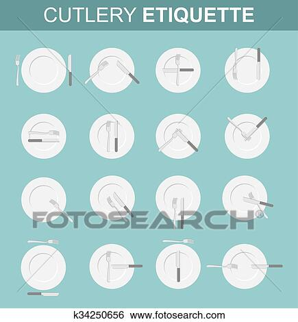 Cutlery etiquette  Dining etiquette  Set various options for location of  plugs and knife on plate in restaurant  Restaurant etiquette  Rules of