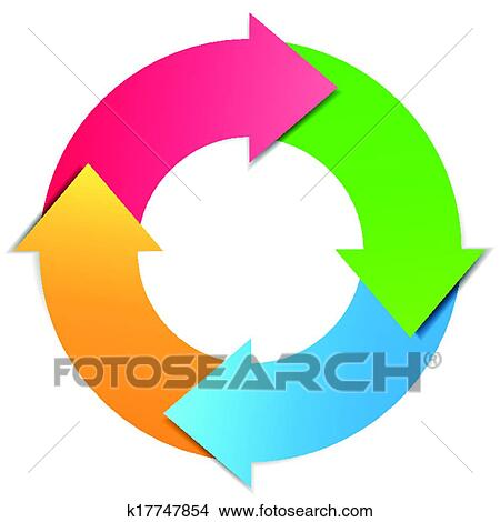 clipart of business project cycle management diagram k17747854 rh fotosearch com