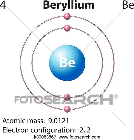 Clip art of diagram representation of the element beryllium clip art diagram representation of the element beryllium fotosearch search clipart illustration ccuart Image collections