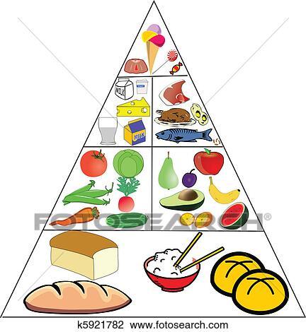 clipart of foodpyramid k5921782 search clip art illustration rh fotosearch com food pyramid clipart black and white food pyramid clipart black and white