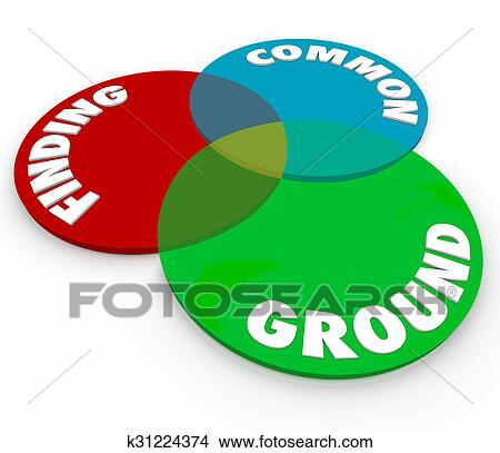 Drawings Of Finding Common Ground 3 Venn Diagram Circles Shared